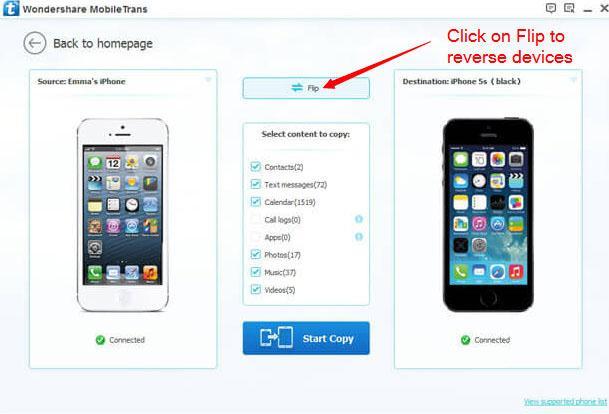 Sync iPhone et iPad