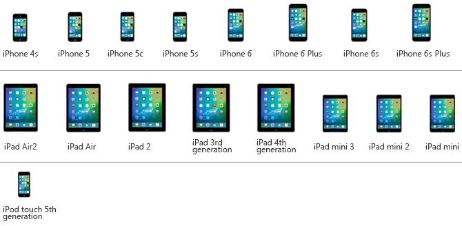 supported-ios-devices